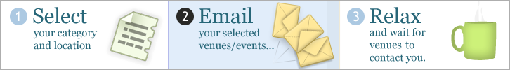 Email you selected Venues / Events